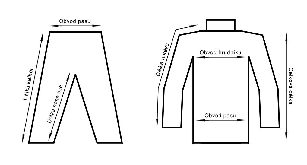 e74aad045 Ako vybrať správnu veľkosť oblečenia | AirsoftGuns